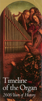 Timeline of the Organ
